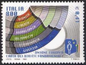 Carta dei diritti fondamentali dell'Unione Europea - caposaldi della Carta